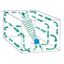 竜巻風で部屋中の空気を循環